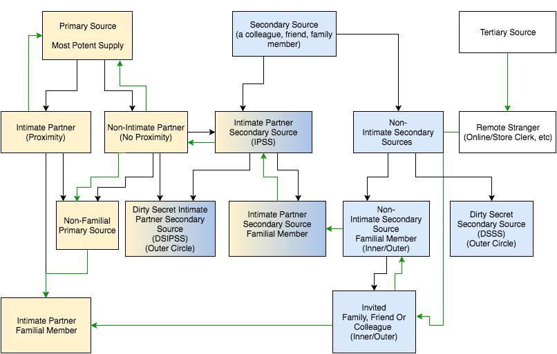 sources-diagram-2-1